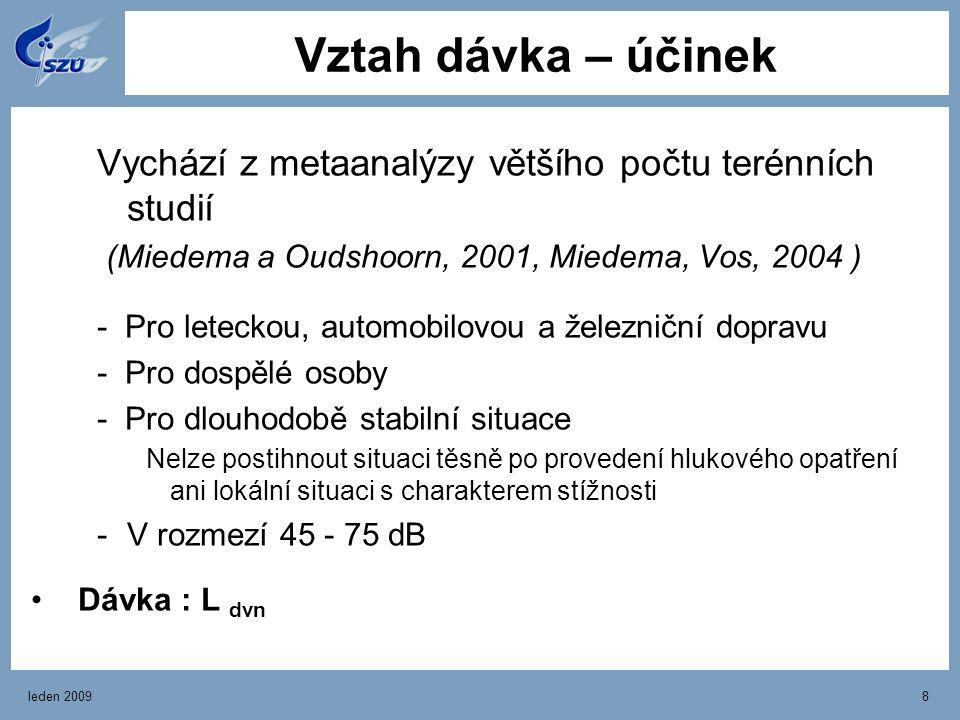 leden 20098 Vychází z metaanalýzy většího počtu terénních studií (Miedema a Oudshoorn, 2001, Miedema, Vos, 2004 ) - Pro leteckou, automobilovou a žele