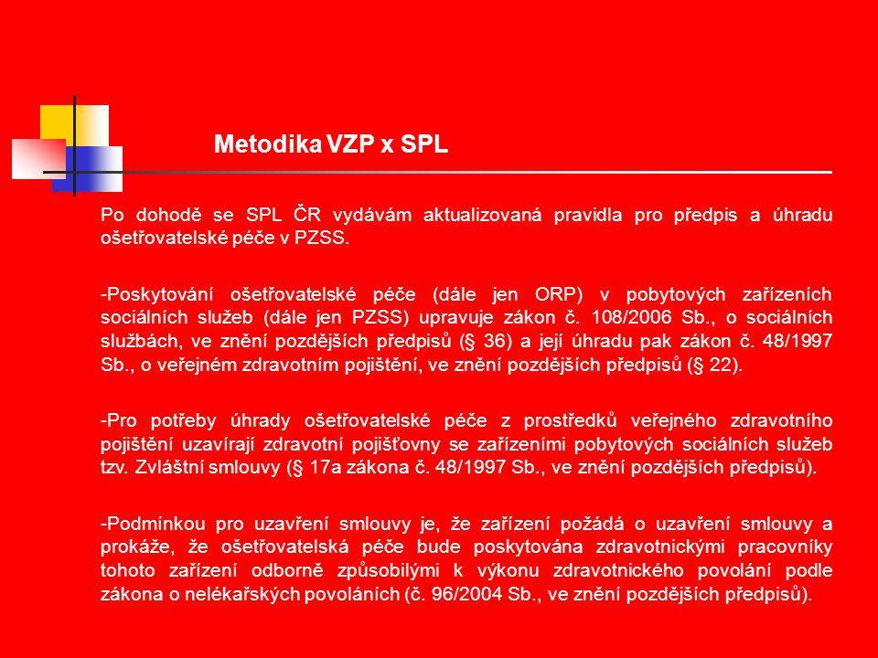 Děkuji za pozornost opora-svet@volny.cz