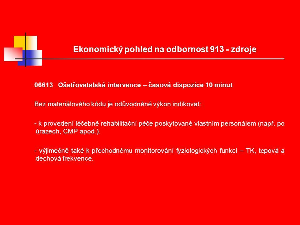 06621Komplex – odběr biologického materiálu, event.