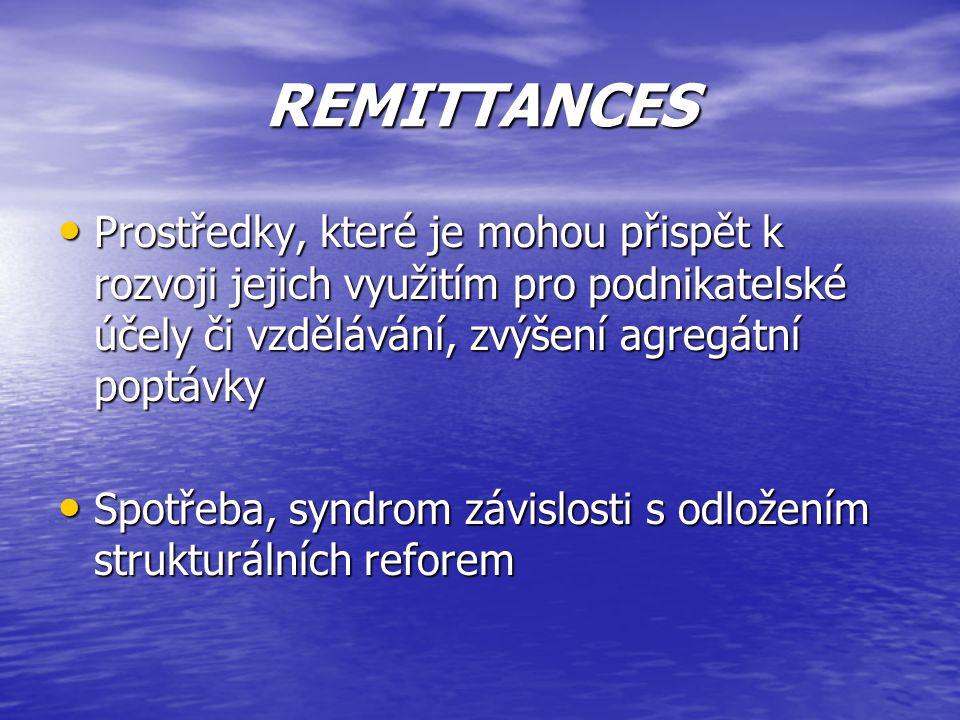 REMITTANCES Prostředky, které je mohou přispět k rozvoji jejich využitím pro podnikatelské účely či vzdělávání, zvýšení agregátní poptávky Prostředky,