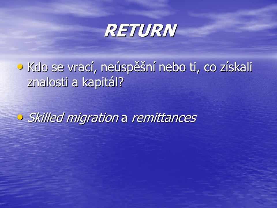 RETURN Kdo se vrací, neúspěšní nebo ti, co získali znalosti a kapitál.