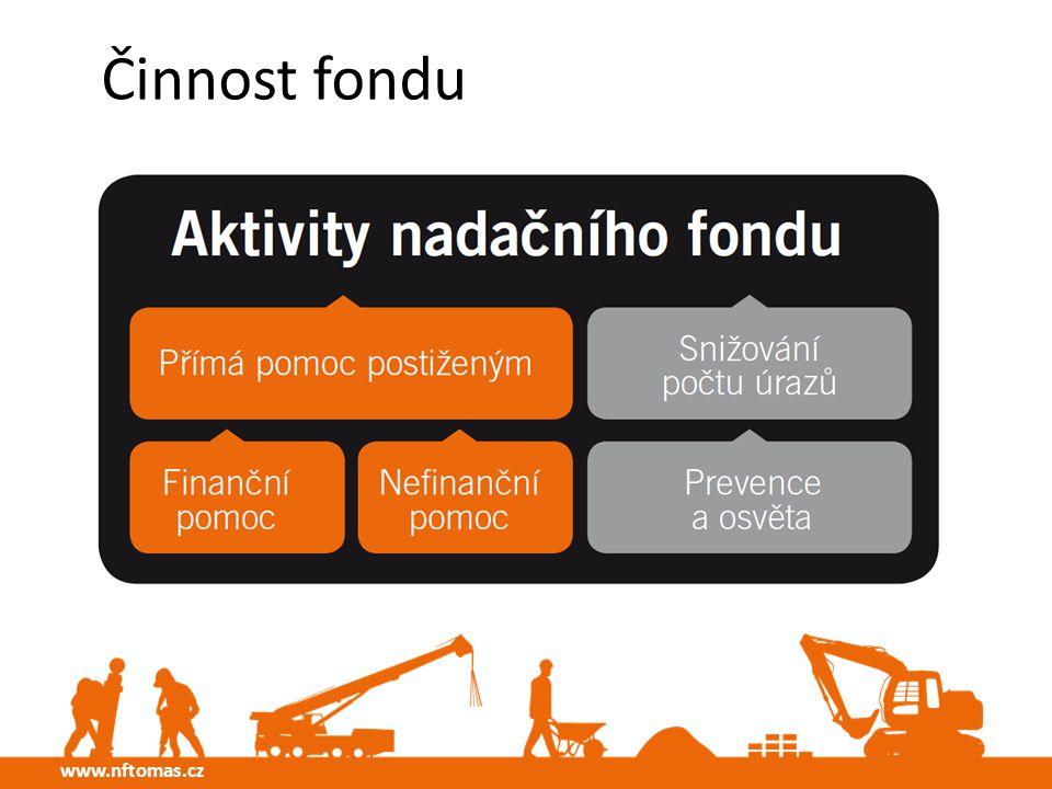 Činnost fondu www.nftomas.cz
