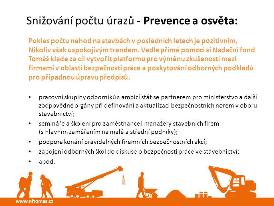 Snižování počtu úrazů - Prevence a osvěta: Pokles počtu nehod na stavbách v posledních letech je pozitivním, Nikoliv však uspokojivým trendem.