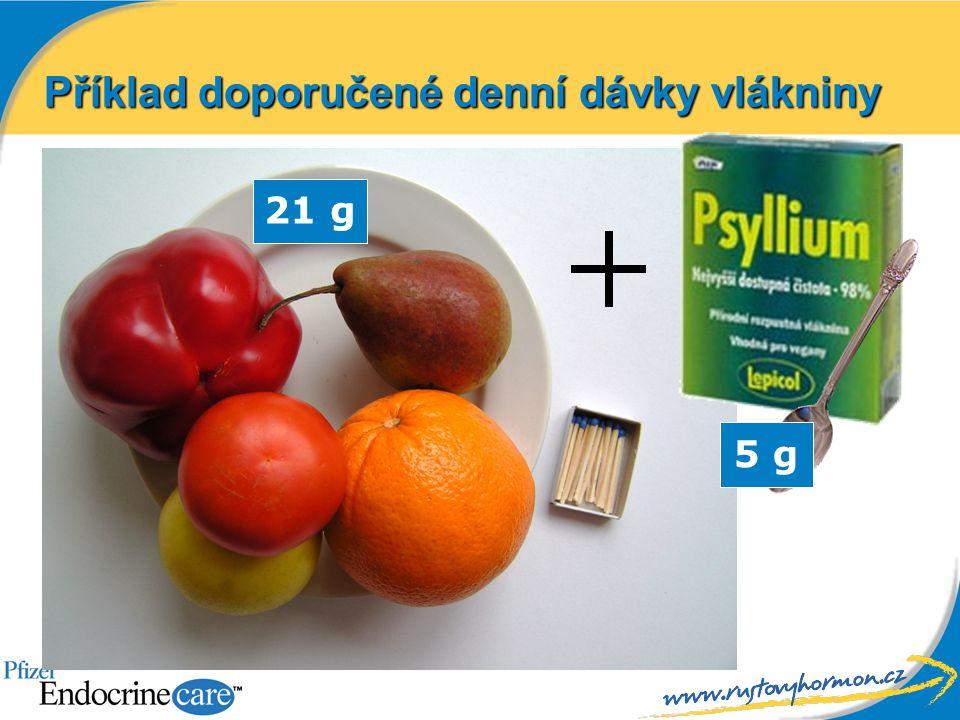 Příklad doporučené denní dávky vlákniny 21 g 5 g