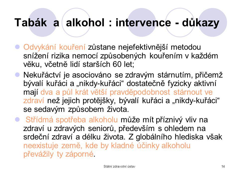 Státní zdravotní ústav14 Tabák a alkohol : intervence - důkazy Odvykání kouření zůstane nejefektivnĕjší metodou snížení rizika nemocí způsobených kouř