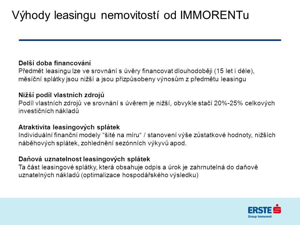 Výhody leasingu nemovitostí od IMMORENTu Delší doba financování Předmět leasingu lze ve srovnání s úvěry financovat dlouhodoběji (15 let i déle), měsíční splátky jsou nižší a jsou přizpůsobeny výnosům z předmětu leasingu Nižší podíl vlastních zdrojů Podíl vlastních zdrojů ve srovnání s úvěrem je nižší, obvykle stačí 20%-25% celkových investičních nákladů Atraktivita leasingových splátek Individuální finanční modely šité na míru / stanovení výše zůstatkové hodnoty, nižších náběhových splátek, zohlednění sezónních výkyvů apod.
