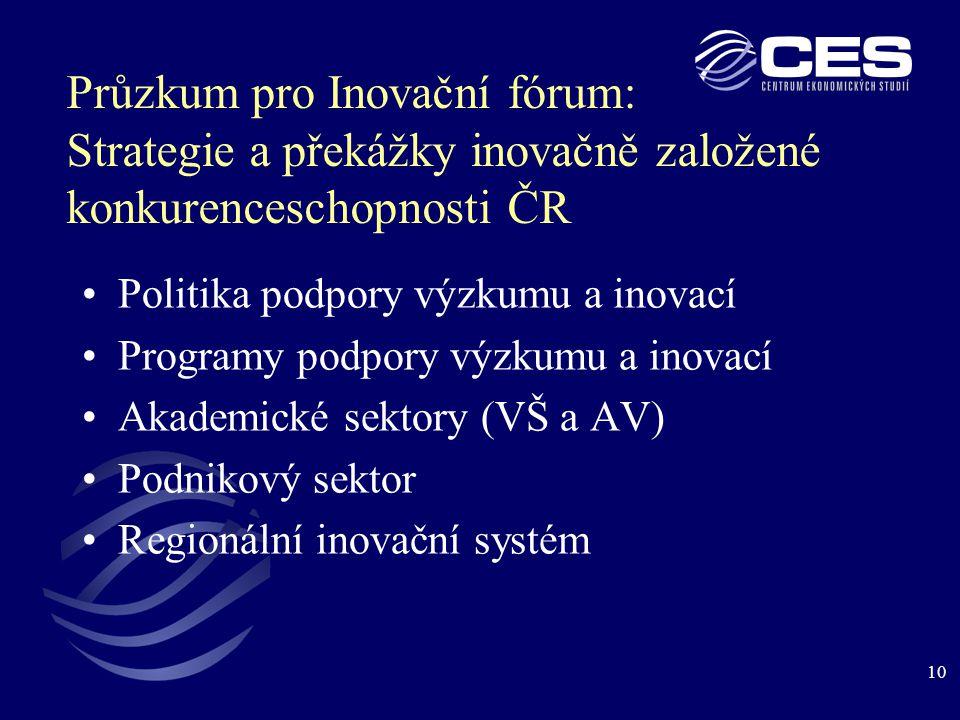 10 Průzkum pro Inovační fórum: Strategie a překážky inovačně založené konkurenceschopnosti ČR Politika podpory výzkumu a inovací Programy podpory výzkumu a inovací Akademické sektory (VŠ a AV) Podnikový sektor Regionální inovační systém