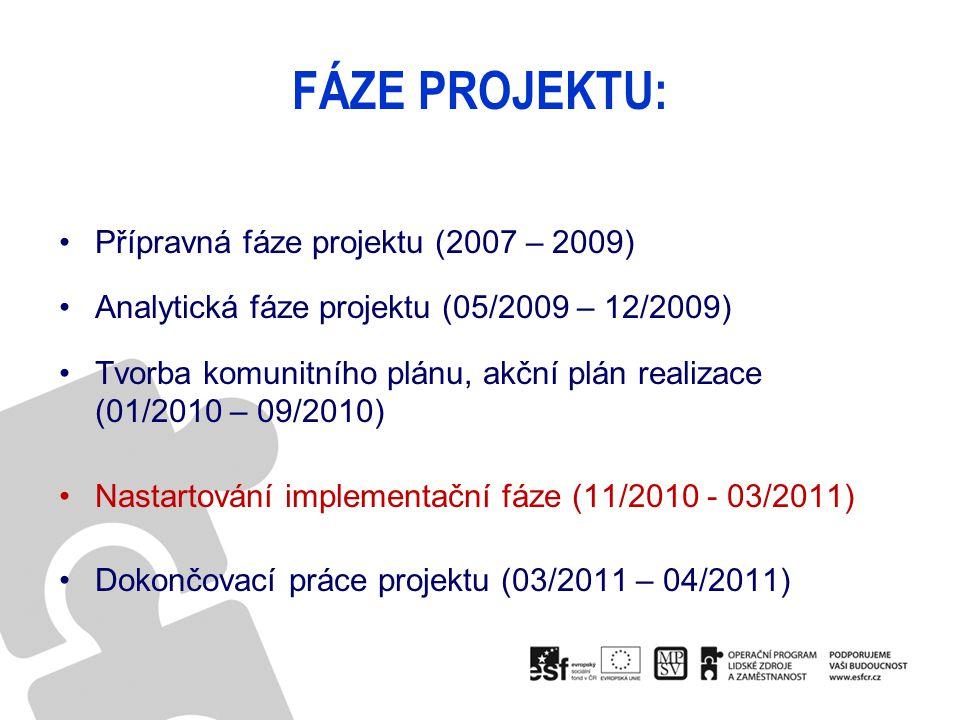 Přípravná fáze projektu (2007 – 2009) Analytická fáze projektu (05/2009 – 12/2009) Tvorba komunitního plánu, akční plán realizace (01/2010 – 09/2010)
