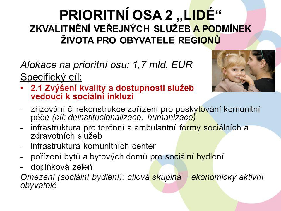 """PRIORITNÍ OSA 2 """"LIDÉ"""" ZKVALITNĚNÍ VEŘEJNÝCH SLUŽEB A PODMÍNEK ŽIVOTA PRO OBYVATELE REGIONŮ Alokace na prioritní osu: 1,7 mld. EUR Specifický cíl: 2.1"""
