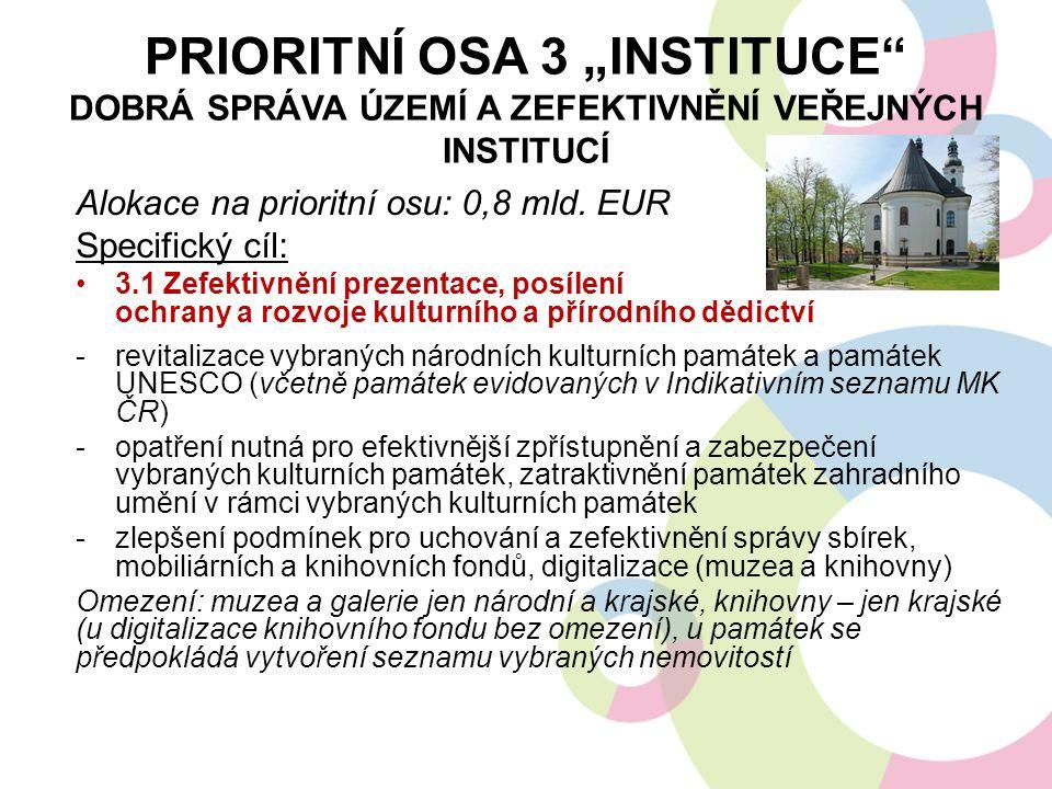 """PRIORITNÍ OSA 3 """"INSTITUCE"""" DOBRÁ SPRÁVA ÚZEMÍ A ZEFEKTIVNĚNÍ VEŘEJNÝCH INSTITUCÍ Alokace na prioritní osu: 0,8 mld. EUR Specifický cíl: 3.1 Zefektivn"""