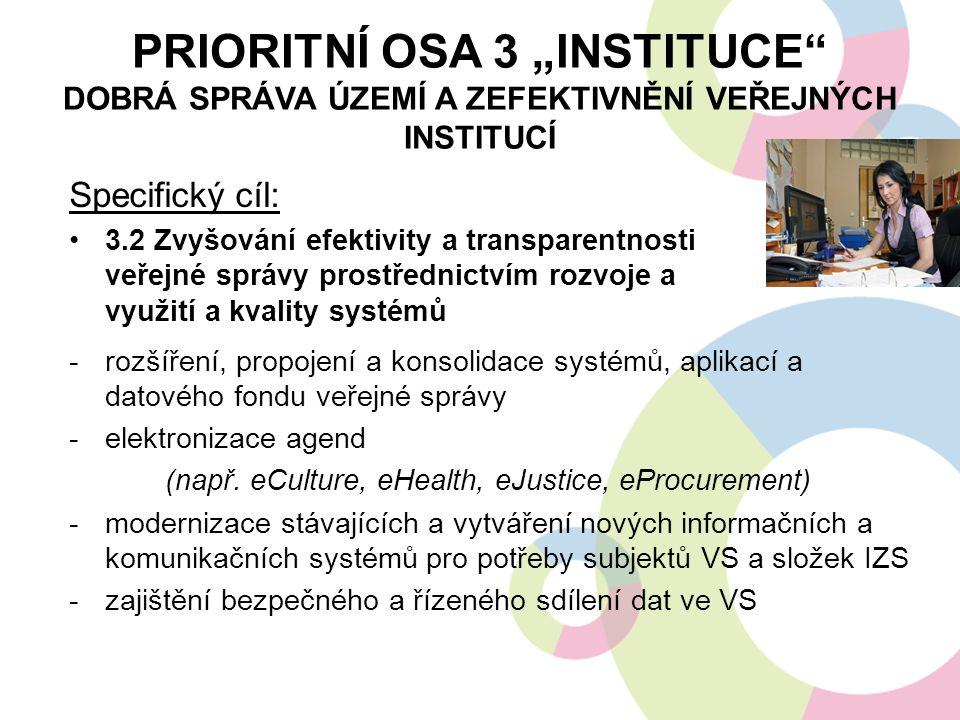 """PRIORITNÍ OSA 3 """"INSTITUCE"""" DOBRÁ SPRÁVA ÚZEMÍ A ZEFEKTIVNĚNÍ VEŘEJNÝCH INSTITUCÍ Specifický cíl: 3.2 Zvyšování efektivity a transparentnosti veřejné"""