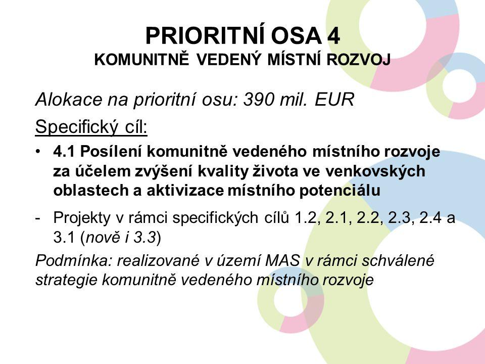 PRIORITNÍ OSA 4 KOMUNITNĚ VEDENÝ MÍSTNÍ ROZVOJ Alokace na prioritní osu: 390 mil. EUR Specifický cíl: 4.1 Posílení komunitně vedeného místního rozvoje