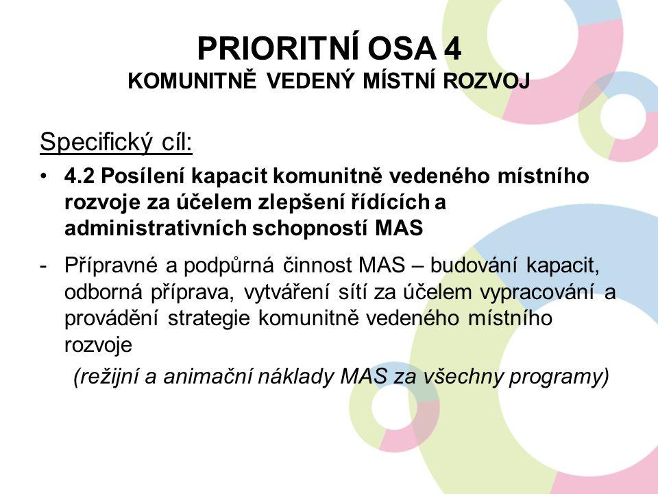 PRIORITNÍ OSA 4 KOMUNITNĚ VEDENÝ MÍSTNÍ ROZVOJ Specifický cíl: 4.2 Posílení kapacit komunitně vedeného místního rozvoje za účelem zlepšení řídících a