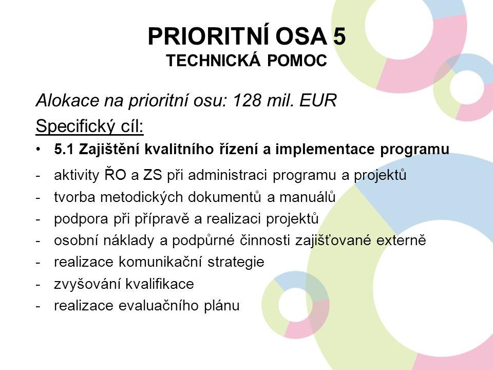 PRIORITNÍ OSA 5 TECHNICKÁ POMOC Alokace na prioritní osu: 128 mil. EUR Specifický cíl: 5.1 Zajištění kvalitního řízení a implementace programu -aktivi