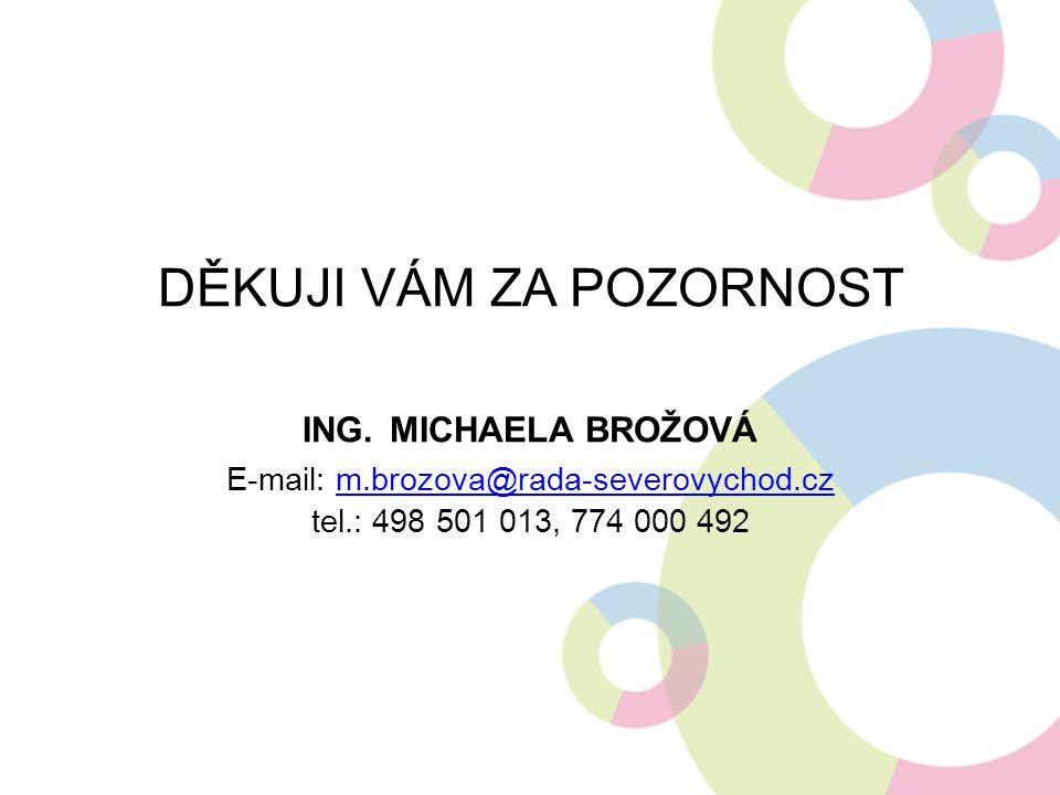 DĚKUJI VÁM ZA POZORNOST ING. MICHAELA BROŽOVÁ E-mail: m.brozova@rada-severovychod.cz tel.: 498 501 013, 774 000 492m.brozova@rada-severovychod.cz