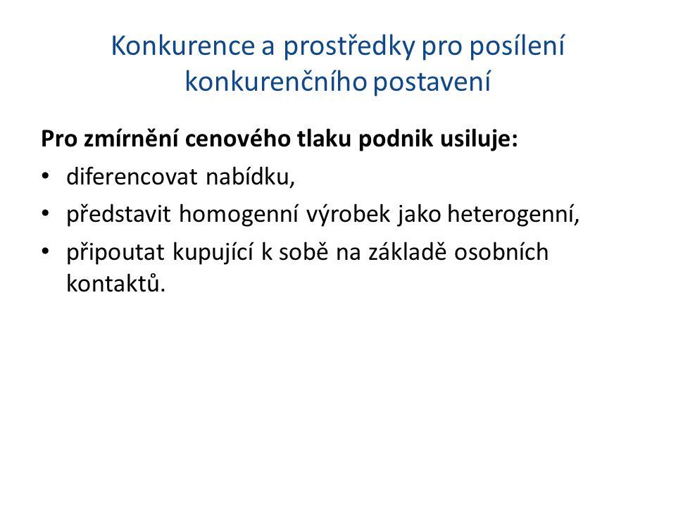 Politika jakosti http://www.slovnik-synonym.cz/web.php/slovo/jakost Slovo: jakost Synonyma: hodnota kvalita
