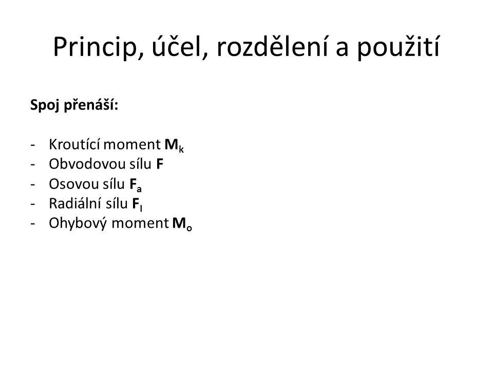 Princip, účel, rozdělení a použití Spoj přenáší: -Kroutící moment M k -Obvodovou sílu F -Osovou sílu F a -Radiální sílu F I -Ohybový moment M o