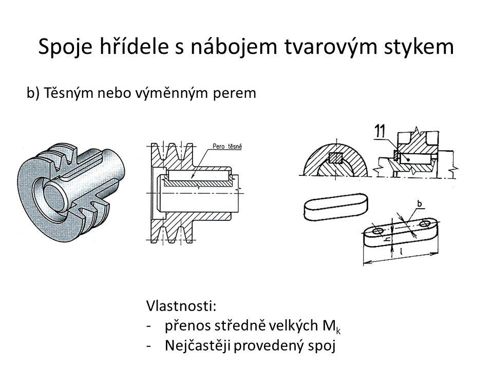 Spoje hřídele s nábojem tvarovým stykem b) Těsným nebo výměnným perem Vlastnosti: -přenos středně velkých M k -Nejčastěji provedený spoj