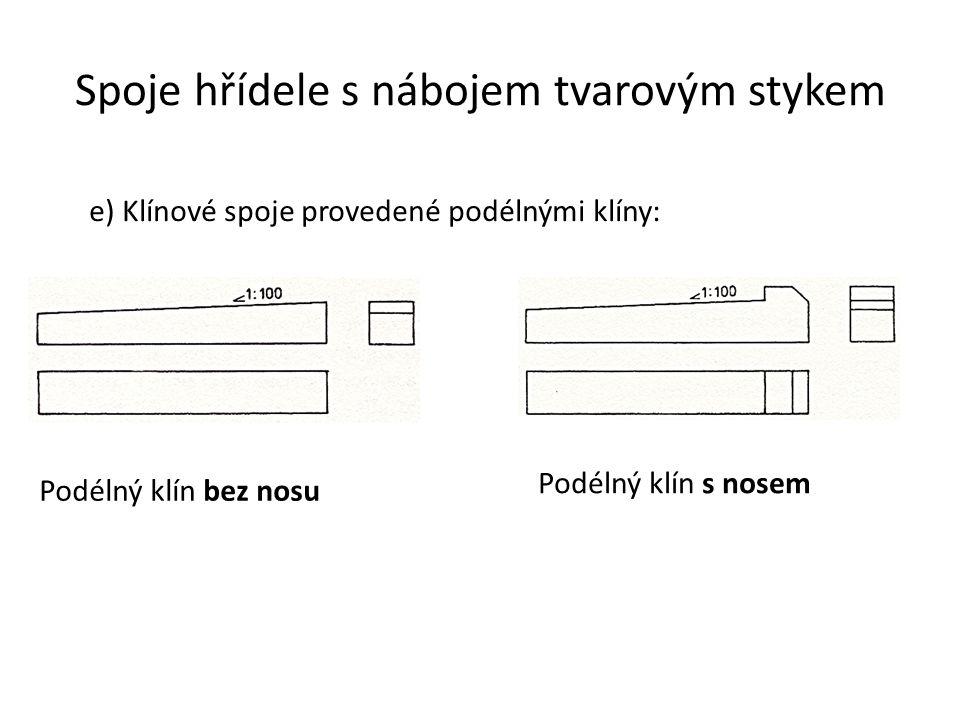 Spoje hřídele s nábojem tvarovým stykem e) Klínové spoje provedené podélnými klíny: Podélný klín bez nosu Podélný klín s nosem