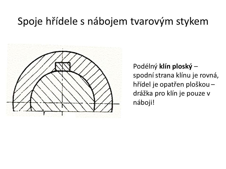 Spoje hřídele s nábojem tvarovým stykem Podélný klín ploský – spodní strana klínu je rovná, hřídel je opatřen ploškou – drážka pro klín je pouze v náb