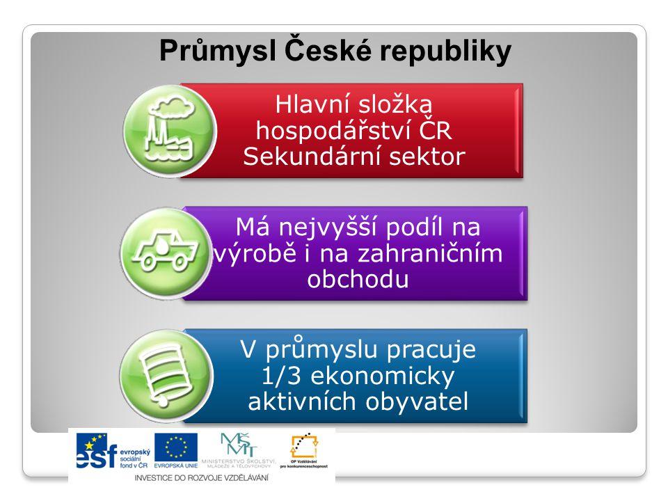 Průmysl České republiky Hlavní složka hospodářství ČR Sekundární sektor Má nejvyšší podíl na výrobě i na zahraničním obchodu V průmyslu pracuje 1/3 ekonomicky aktivních obyvatel