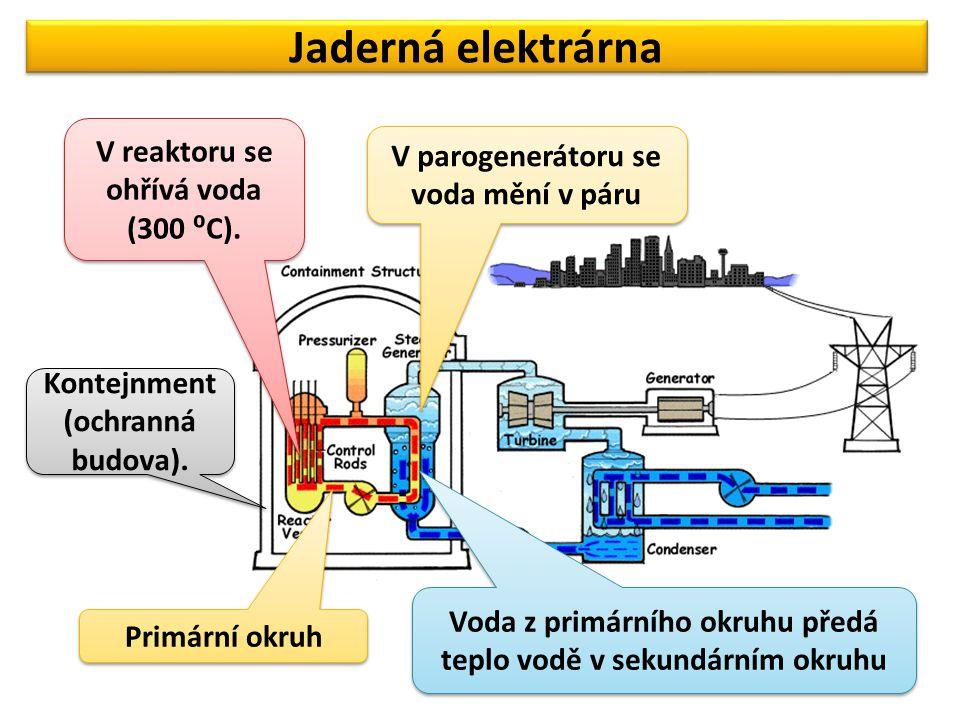 Jaderná elektrárna V reaktoru se ohřívá voda (300 ⁰C). Primární okruh Voda z primárního okruhu předá teplo vodě v sekundárním okruhu V parogenerátoru