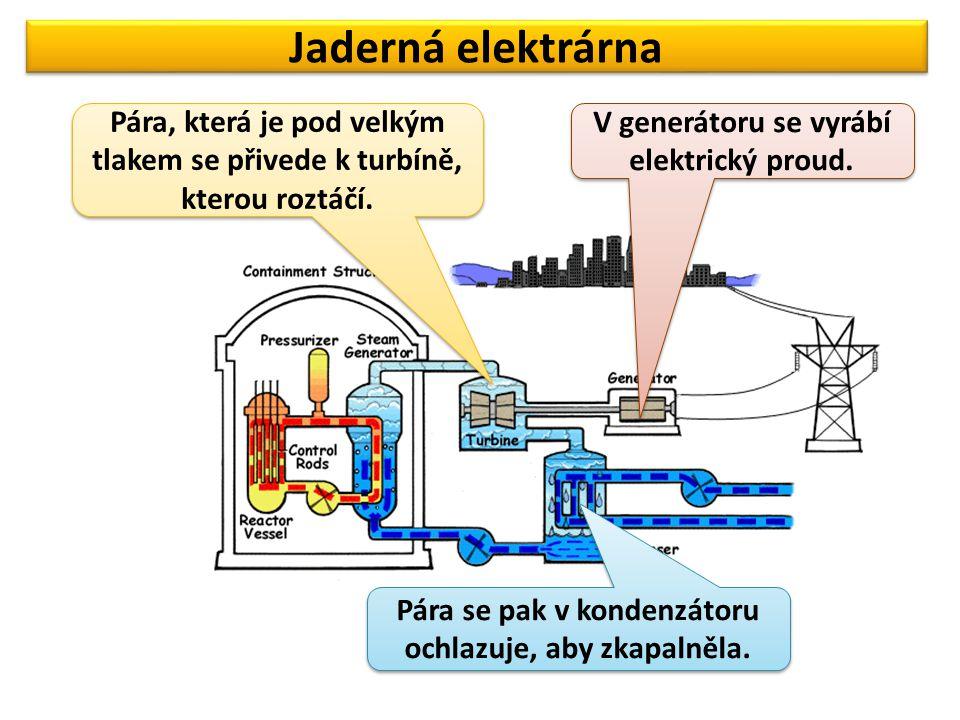 Jaderná elektrárna Pára se pak v kondenzátoru ochlazuje, aby zkapalněla. Pára, která je pod velkým tlakem se přivede k turbíně, kterou roztáčí. V gene