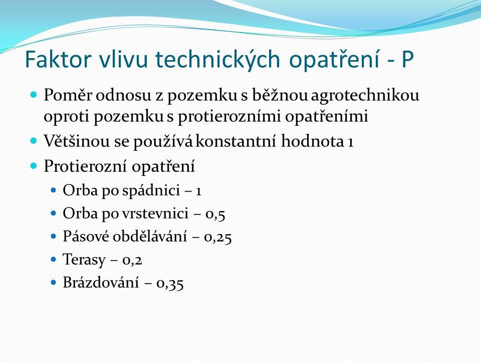 Faktor vlivu technických opatření - P Poměr odnosu z pozemku s běžnou agrotechnikou oproti pozemku s protierozními opatřeními Většinou se používá kons