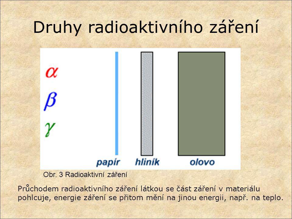 Druhy radioaktivního záření Obr. 3 Radioaktivní záření Průchodem radioaktivního záření látkou se část záření v materiálu pohlcuje, energie záření se p