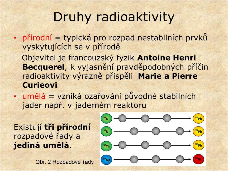 Druhy radioaktivity přírodní = typická pro rozpad nestabilních prvků vyskytujících se v přírodě Objevitel je francouzský fyzik Antoine Henri Becquerel