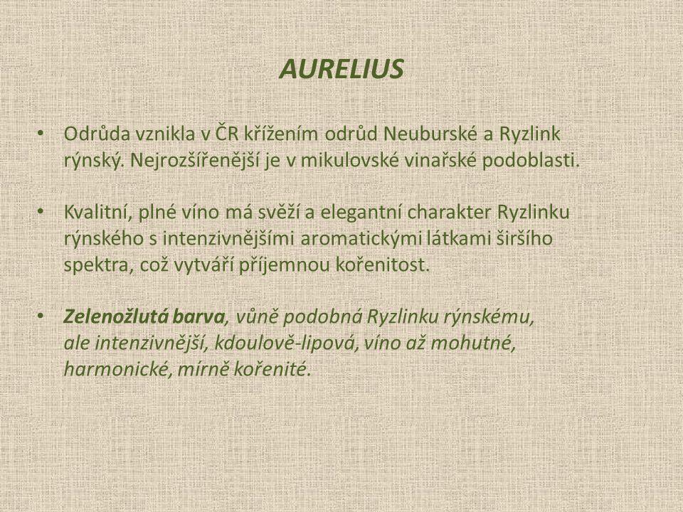 Odrůda vznikla v ČR křížením odrůd Neuburské a Ryzlink rýnský.