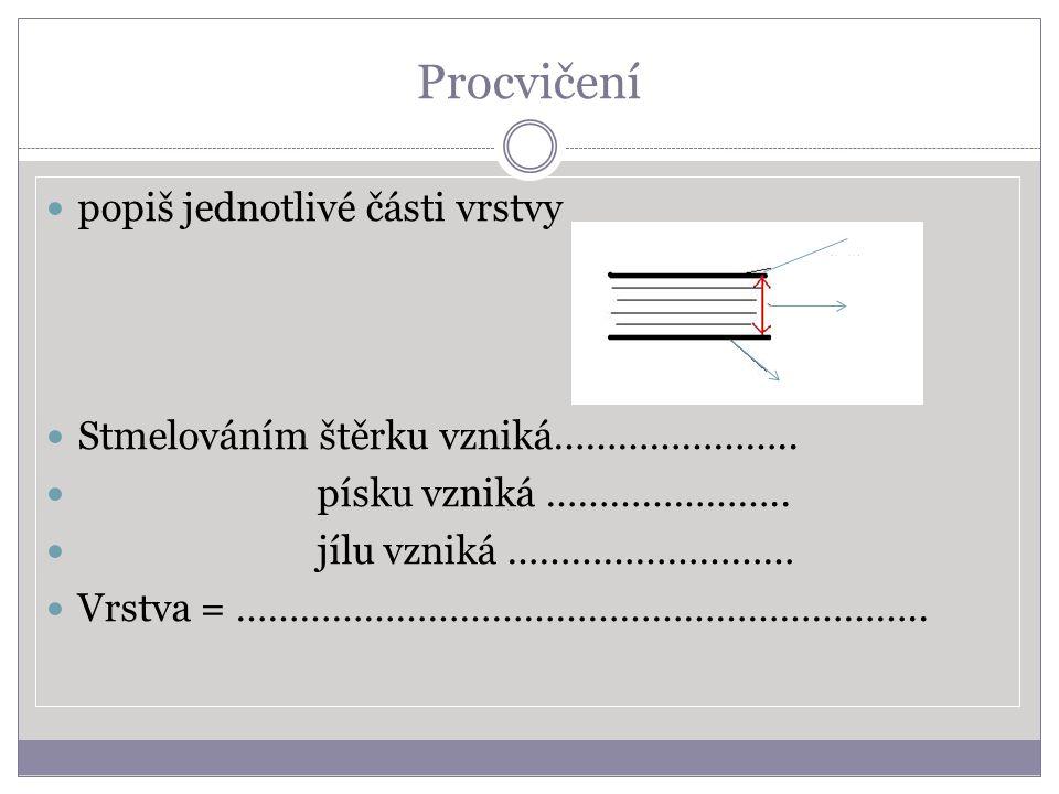 Procvičení popiš jednotlivé části vrstvy Stmelováním štěrku vzniká…………………..