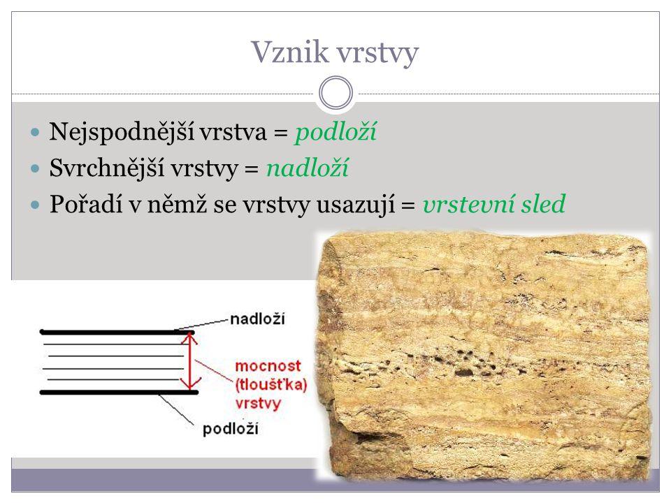 Vznik vrstvy Nejspodnější vrstva = podloží Svrchnější vrstvy = nadloží Pořadí v němž se vrstvy usazují = vrstevní sled
