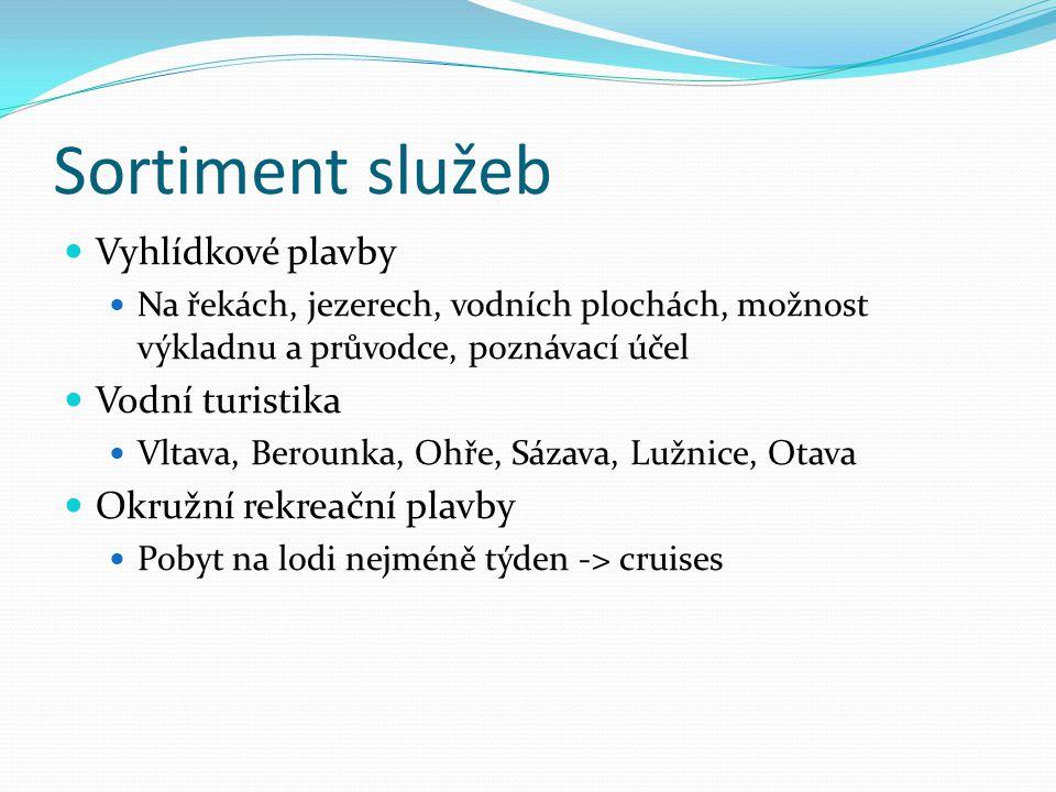 Sortiment služeb Vyhlídkové plavby Na řekách, jezerech, vodních plochách, možnost výkladnu a průvodce, poznávací účel Vodní turistika Vltava, Berounka