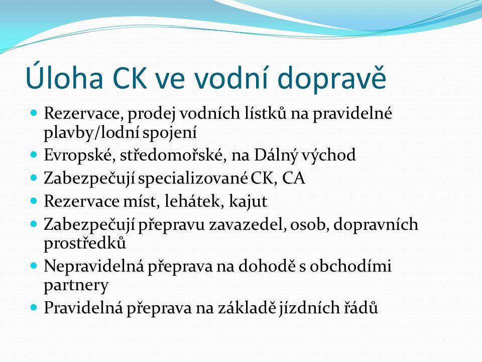 Úloha CK ve vodní dopravě Rezervace, prodej vodních lístků na pravidelné plavby/lodní spojení Evropské, středomořské, na Dálný východ Zabezpečují spec