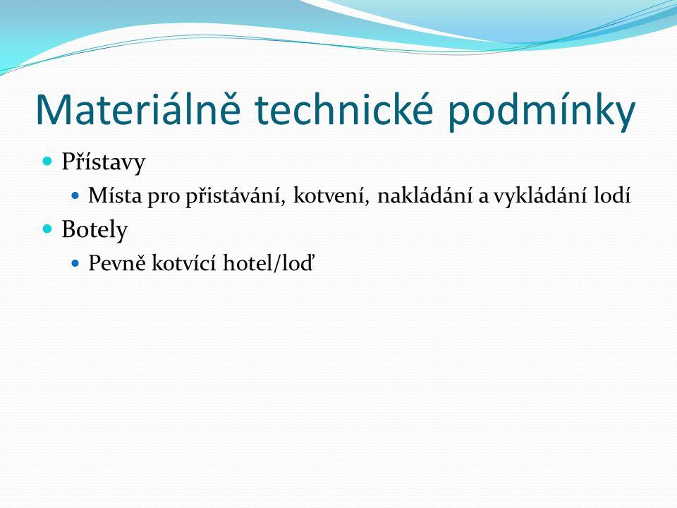 Materiálně technické podmínky Přístavy Místa pro přistávání, kotvení, nakládání a vykládání lodí Botely Pevně kotvící hotel/loď