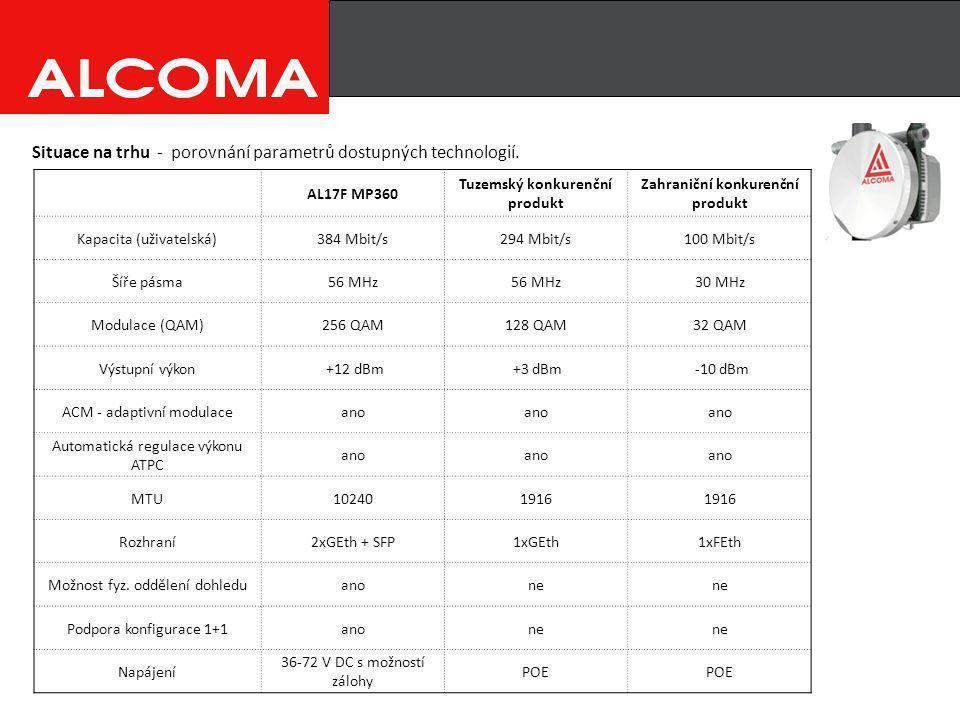 Situace na trhu - porovnání parametrů dostupných technologií.