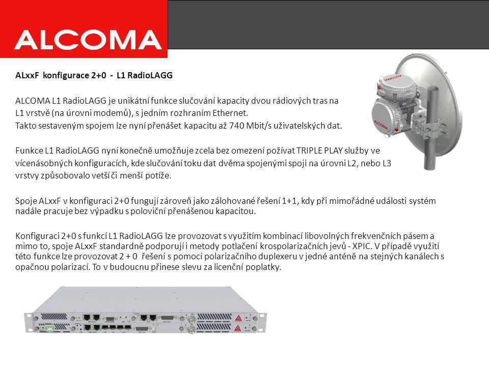 ALxxF konfigurace 2+0 - L1 RadioLAGG ALCOMA L1 RadioLAGG je unikátní funkce slučování kapacity dvou rádiových tras na L1 vrstvě (na úrovni modemů), s jedním rozhraním Ethernet.