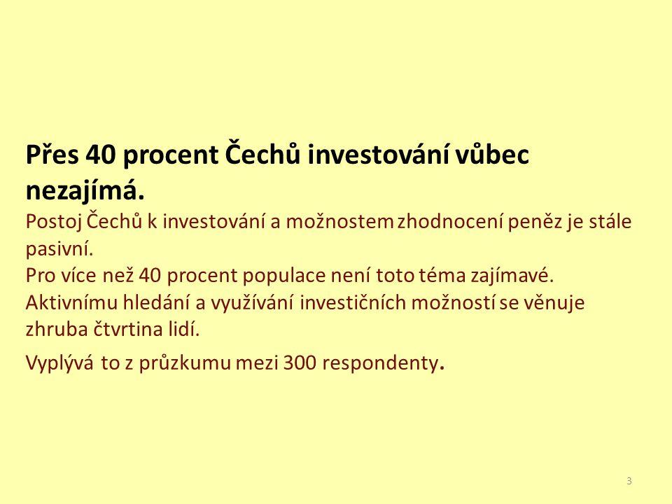 Přes 40 procent Čechů investování vůbec nezajímá. Postoj Čechů k investování a možnostem zhodnocení peněz je stále pasivní. Pro více než 40 procent po