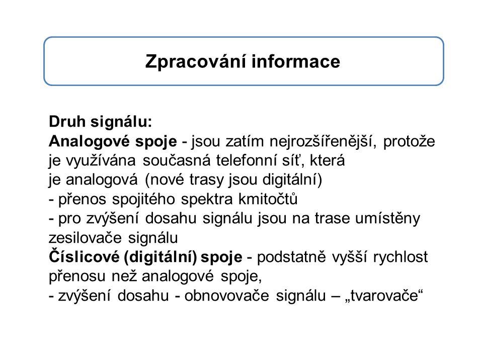 Druh signálu: Analogové spoje - jsou zatím nejrozšířenější, protože je využívána současná telefonní síť, která je analogová (nové trasy jsou digitální
