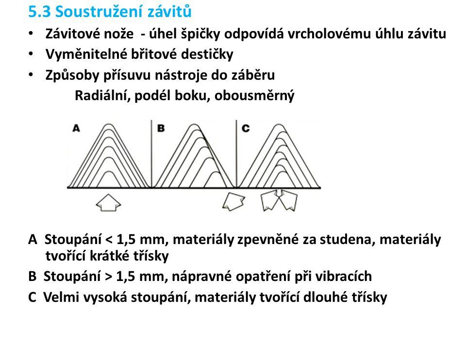 5.3 Soustružení závitů Závitové nože - úhel špičky odpovídá vrcholovému úhlu závitu Vyměnitelné břitové destičky Způsoby přísuvu nástroje do záběru Ra