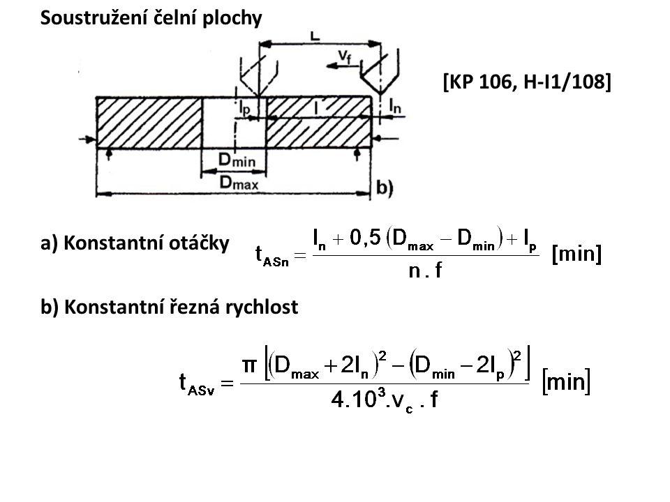 Soustružení čelní plochy [KP 106, H-I1/108] a) Konstantní otáčky b) Konstantní řezná rychlost