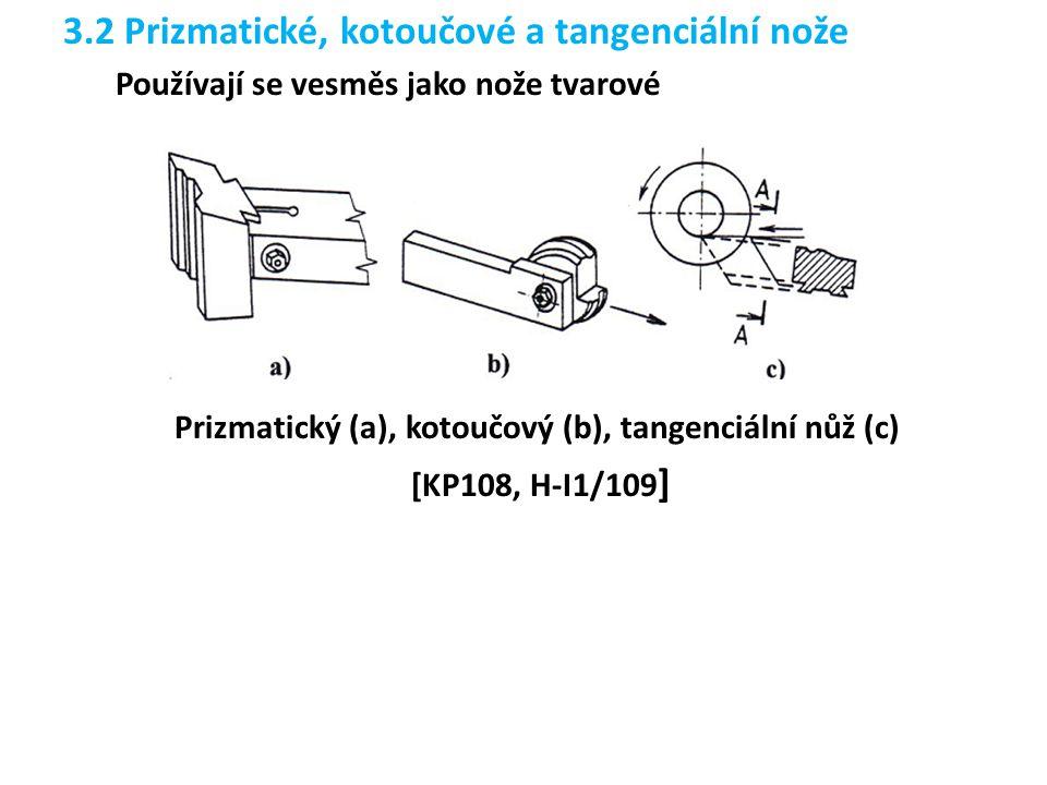 3.2 Prizmatické, kotoučové a tangenciální nože Používají se vesměs jako nože tvarové Prizmatický (a), kotoučový (b), tangenciální nůž (c) [KP108, H-I1