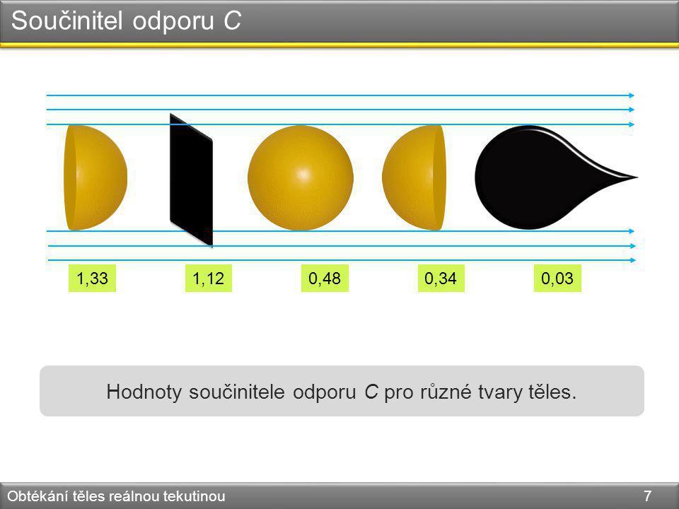 Součinitel odporu C Obtékání těles reálnou tekutinou 7 Hodnoty součinitele odporu C pro různé tvary těles. 1,330,031,120,480,34