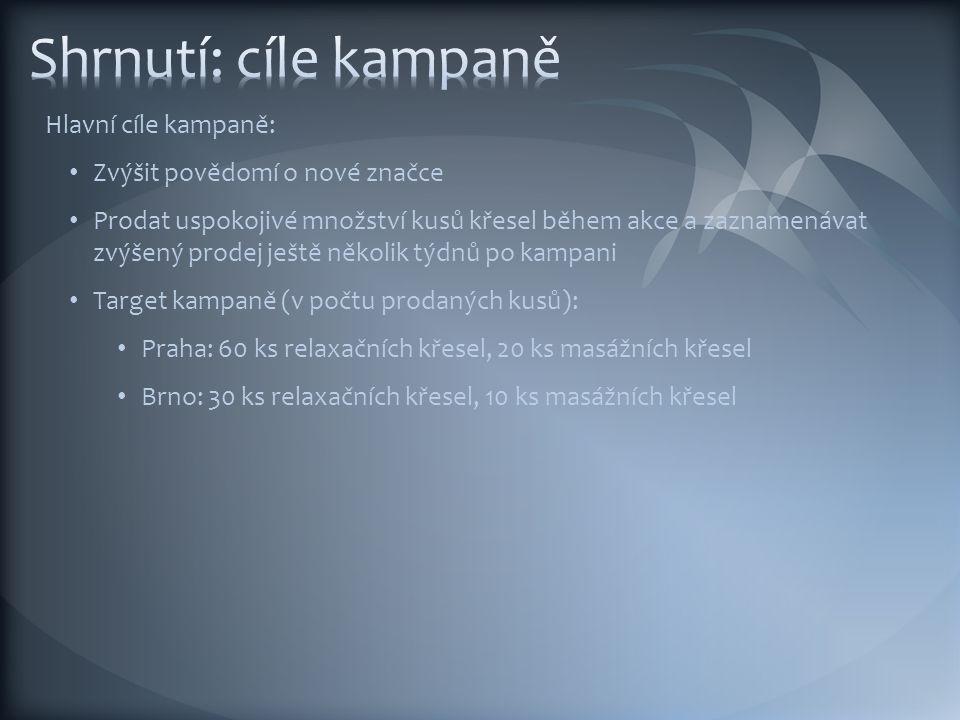 Hlavní cíle kampaně: Zvýšit povědomí o nové značce Prodat uspokojivé množství kusů křesel během akce a zaznamenávat zvýšený prodej ještě několik týdnů po kampani Target kampaně (v počtu prodaných kusů): Praha: 60 ks relaxačních křesel, 20 ks masážních křesel Brno: 30 ks relaxačních křesel, 10 ks masážních křesel