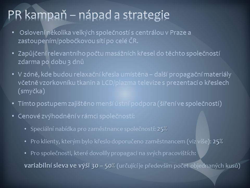 Oslovení několika velkých společností s centrálou v Praze a zastoupením/pobočkovou sítí po celé ČR.