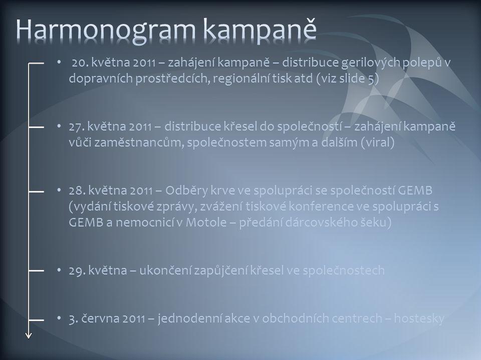 20. května 2011 – zahájení kampaně – distribuce gerilových polepů v dopravních prostředcích, regionální tisk atd (viz slide 5) 27. května 2011 – distr