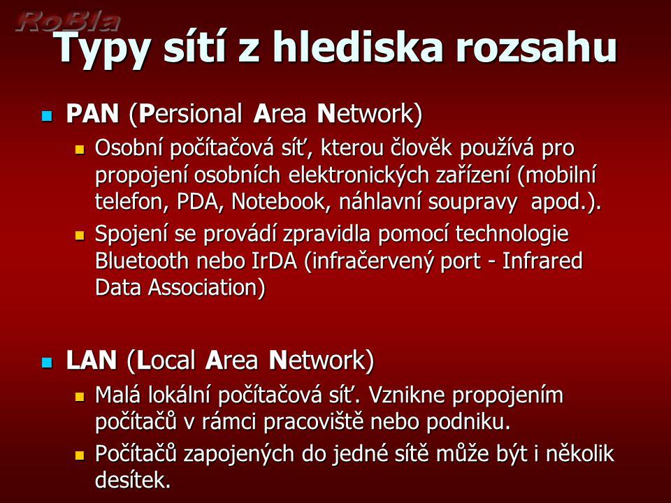 Typy sítí z hlediska rozsahu PAN (Persional Area Network) PAN (Persional Area Network) Osobní počítačová síť, kterou člověk používá pro propojení osob
