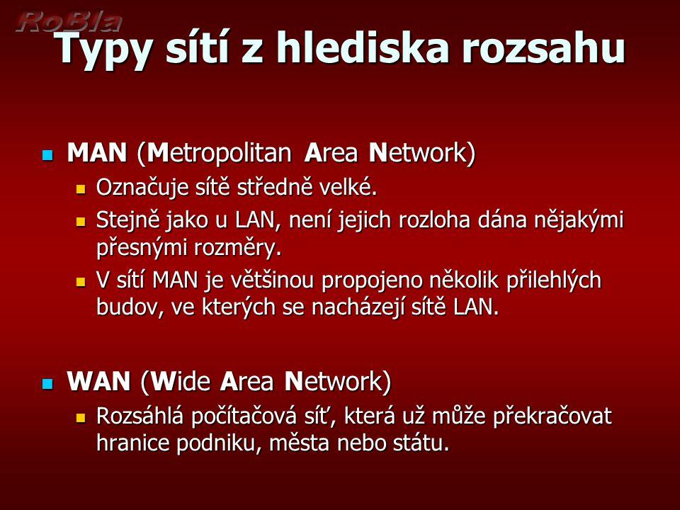 Typy sítí z hlediska rozsahu MAN (Metropolitan Area Network) MAN (Metropolitan Area Network) Označuje sítě středně velké. Označuje sítě středně velké.
