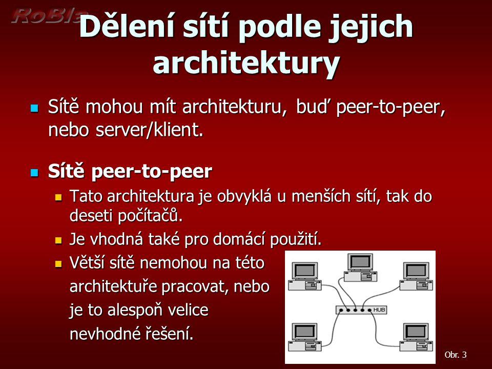 Dělení sítí podle jejich architektury Sítě mohou mít architekturu, buď peer-to-peer, nebo server/klient. Sítě mohou mít architekturu, buď peer-to-peer